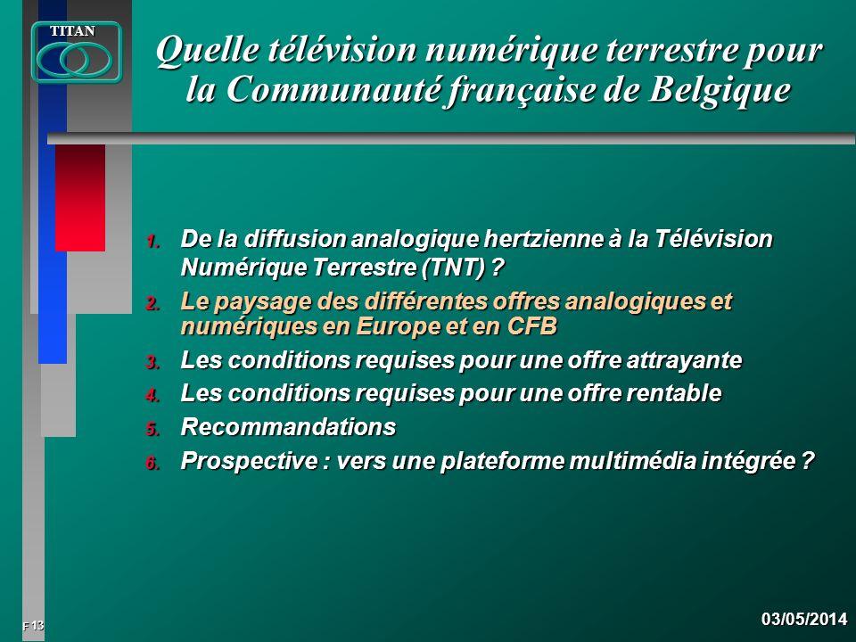 13 FTITAN03/05/2014 Quelle télévision numérique terrestre pour la Communauté française de Belgique 1. De la diffusion analogique hertzienne à la Télév