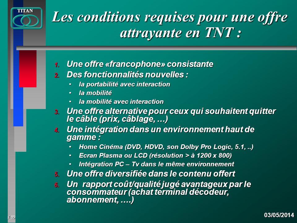 19 FTITAN03/05/2014 Les conditions requises pour une offre attrayante en TNT : 1. Une offre «francophone» consistante 2. Des fonctionnalités nouvelles