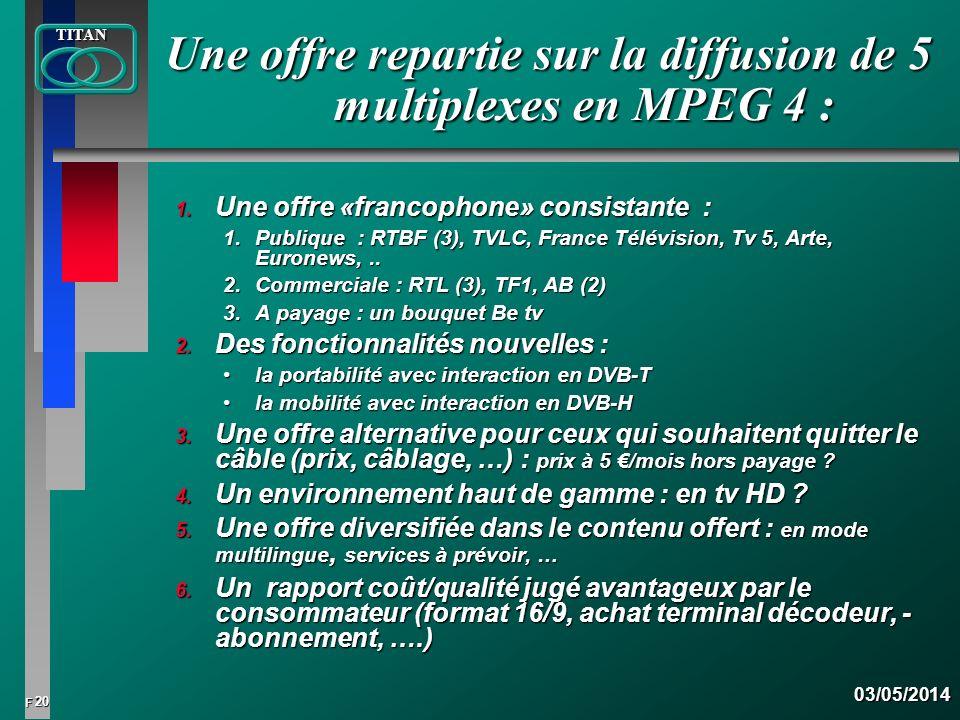 20 FTITAN03/05/2014 Une offre repartie sur la diffusion de 5 multiplexes en MPEG 4 : 1. Une offre «francophone» consistante : 1.Publique : RTBF (3), T