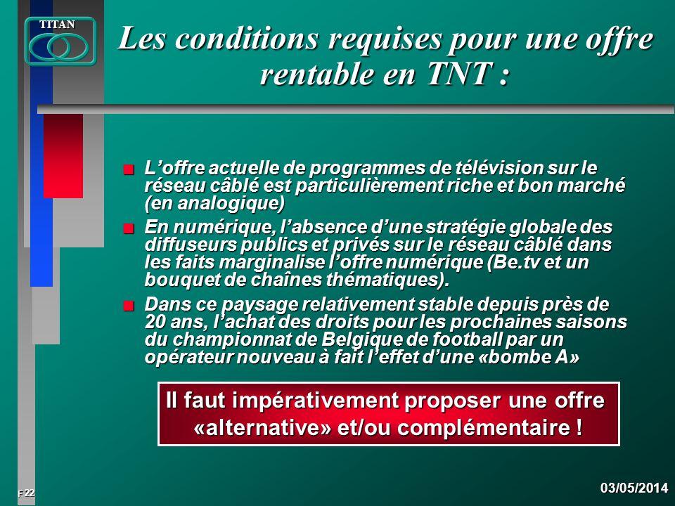 22 FTITAN03/05/2014 Les conditions requises pour une offre rentable en TNT : n Loffre actuelle de programmes de télévision sur le réseau câblé est par