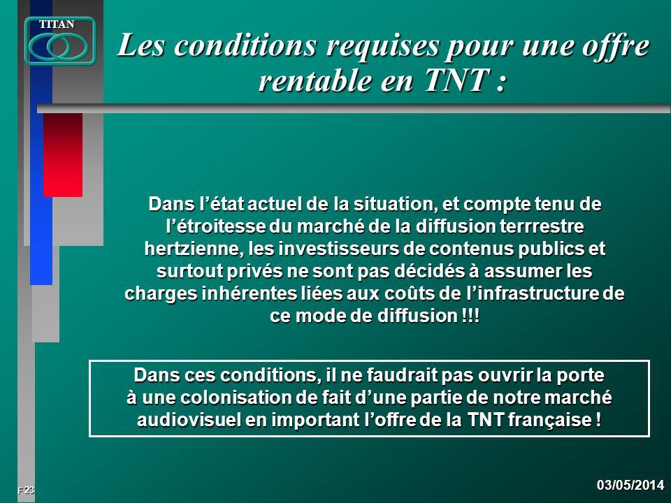 23 FTITAN03/05/2014 Les conditions requises pour une offre rentable en TNT : Dans létat actuel de la situation, et compte tenu de létroitesse du march