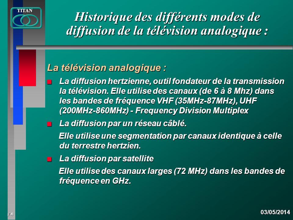 4 FTITAN03/05/2014 Historique des différents modes de diffusion de la télévision analogique : La télévision analogique : n La diffusion hertzienne, ou
