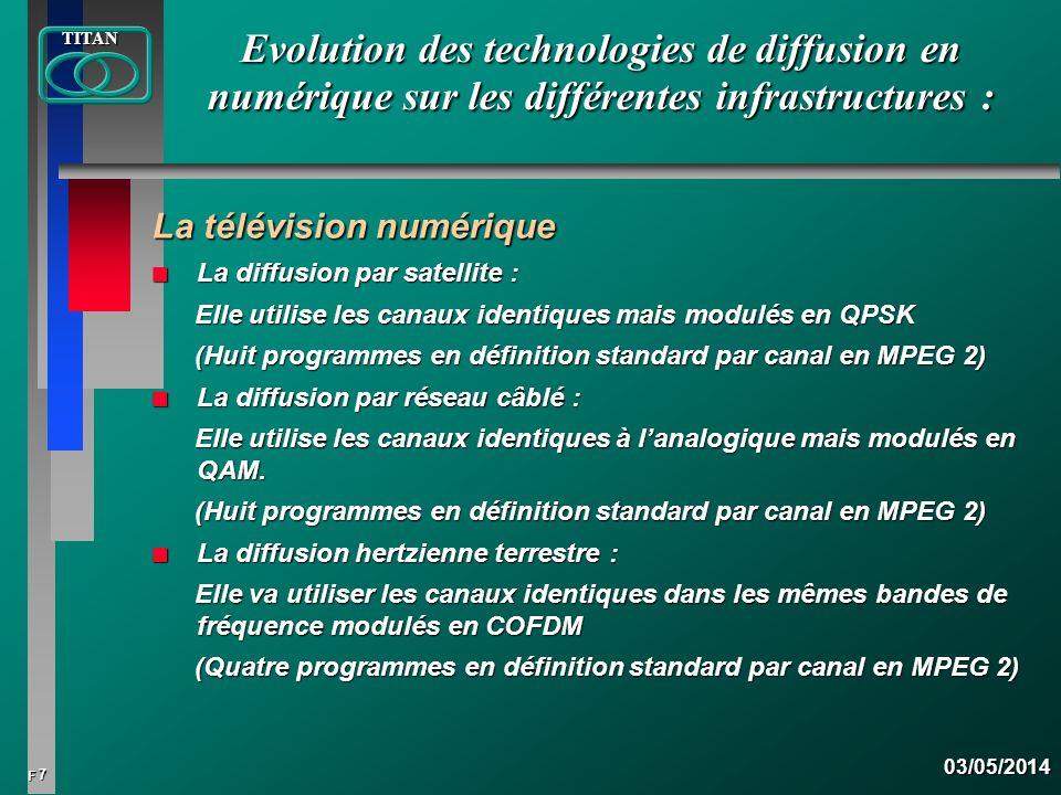 7 FTITAN03/05/2014 Evolution des technologies de diffusion en numérique sur les différentes infrastructures : La télévision numérique n La diffusion p