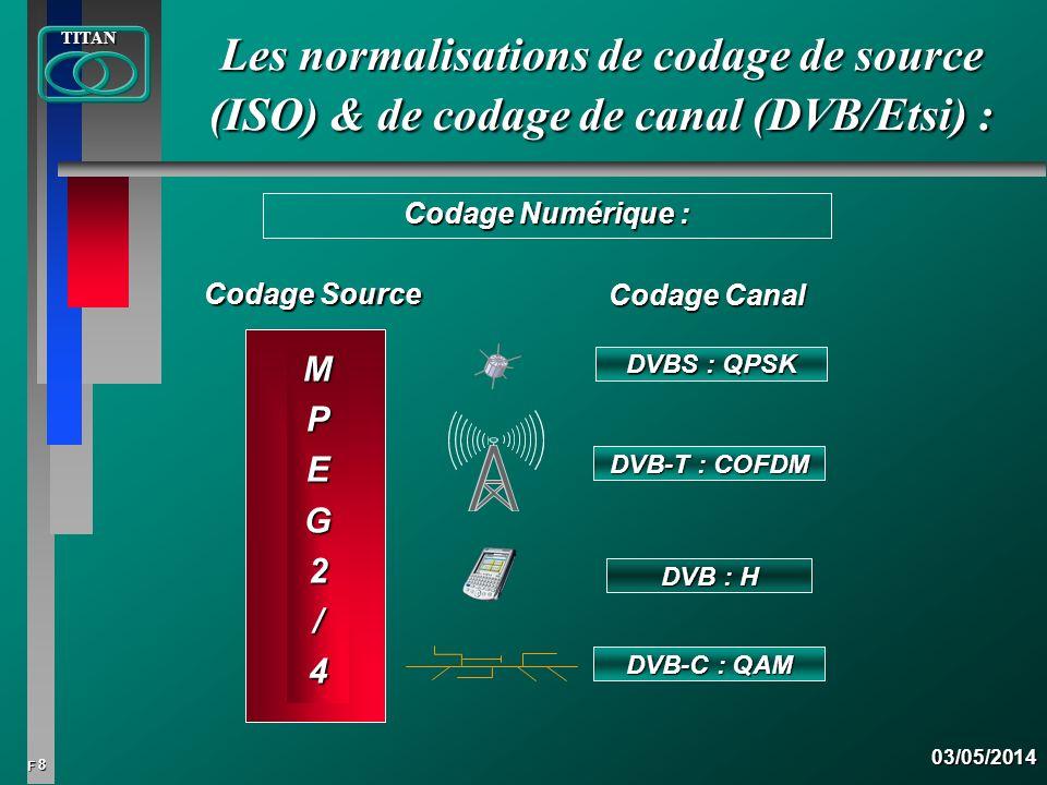 8 FTITAN03/05/2014 Les normalisations de codage de source (ISO) & de codage de canal (DVB/Etsi) : Codage Source Codage Canal MPEG2/4 DVBS : QPSK Codag