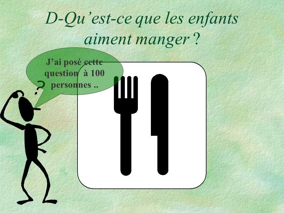 D-Quest-ce que les enfants aiment manger ? Jai posé cette question à 100 personnes..