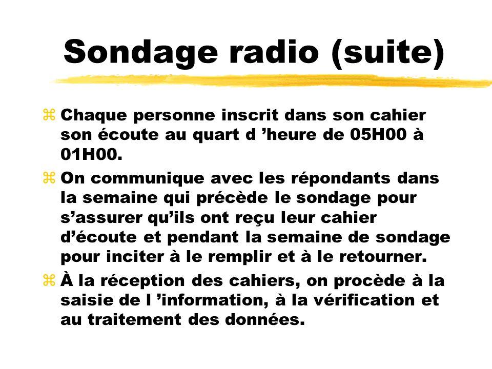 Sondage radio (suite) zChaque personne inscrit dans son cahier son écoute au quart d heure de 05H00 à 01H00. zOn communique avec les répondants dans l