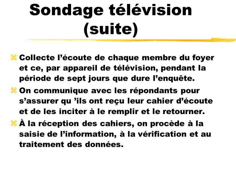 Sondage télévision (suite) zCollecte lécoute de chaque membre du foyer et ce, par appareil de télévision, pendant la période de sept jours que dure le