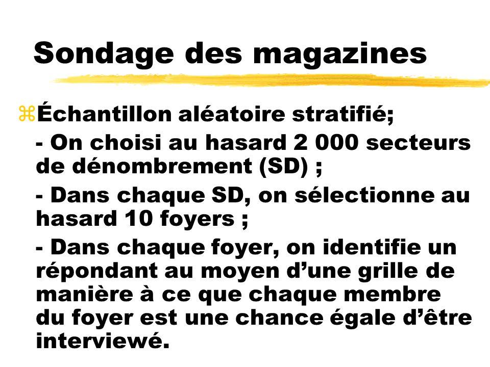 Sondage des magazines zÉchantillon aléatoire stratifié; - On choisi au hasard 2 000 secteurs de dénombrement (SD) ; - Dans chaque SD, on sélectionne a