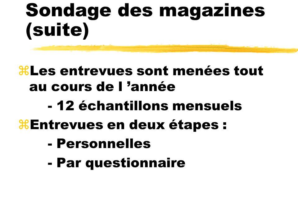 Sondage des magazines (suite) zLes entrevues sont menées tout au cours de l année - 12 échantillons mensuels zEntrevues en deux étapes : - Personnelle