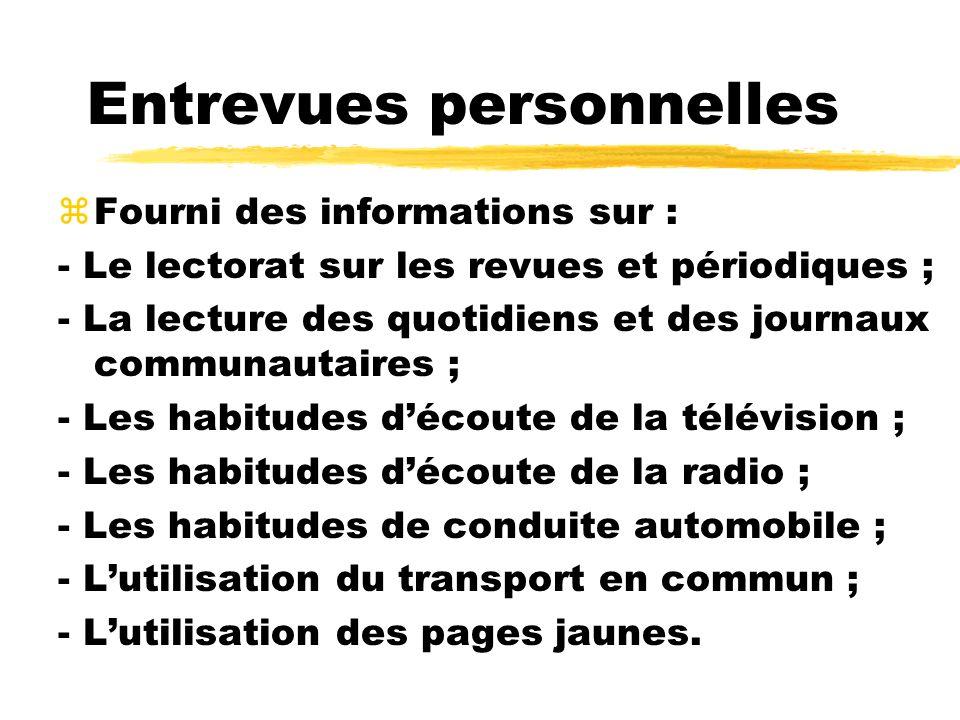 Entrevues personnelles zFourni des informations sur : - Le lectorat sur les revues et périodiques ; - La lecture des quotidiens et des journaux commun