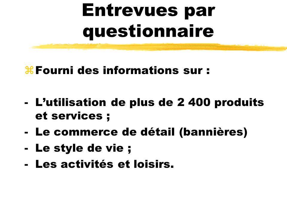 Entrevues par questionnaire zFourni des informations sur : -Lutilisation de plus de 2 400 produits et services ; -Le commerce de détail (bannières) -L