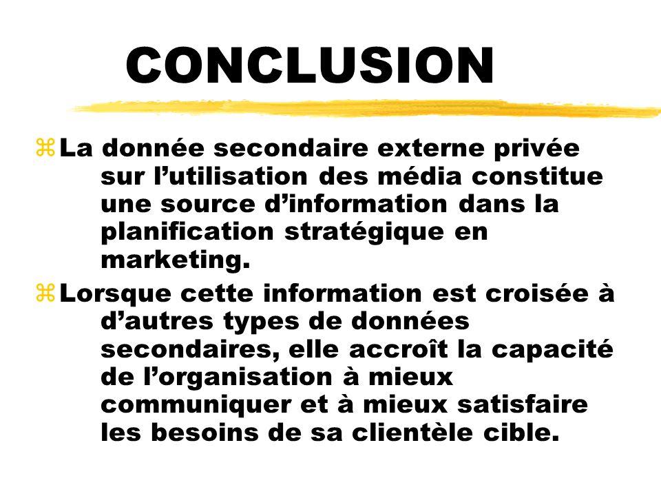 CONCLUSION zLa donnée secondaire externe privée sur lutilisation des média constitue une source dinformation dans la planification stratégique en mark