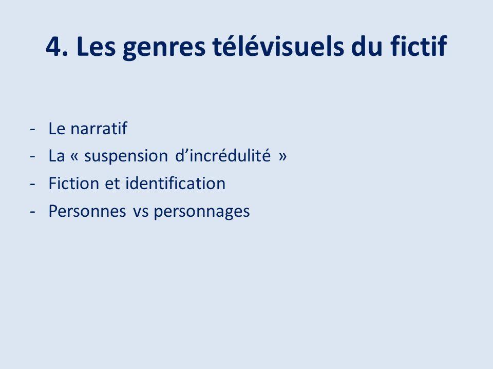 4. Les genres télévisuels du fictif -Le narratif -La « suspension dincrédulité » -Fiction et identification -Personnes vs personnages