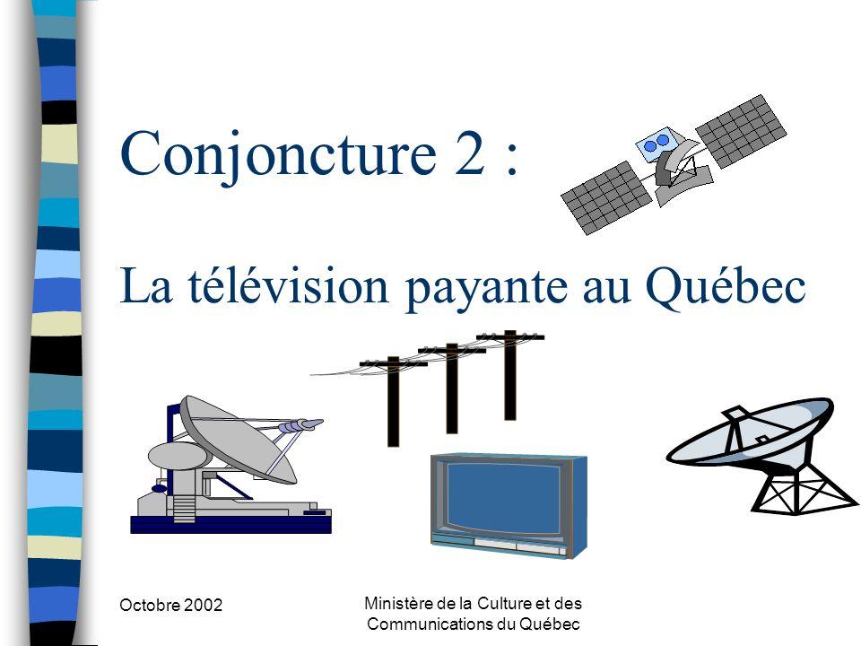 Octobre 2002 Ministère de la Culture et des Communications du Québec Conjoncture 2 : La télévision payante au Québec