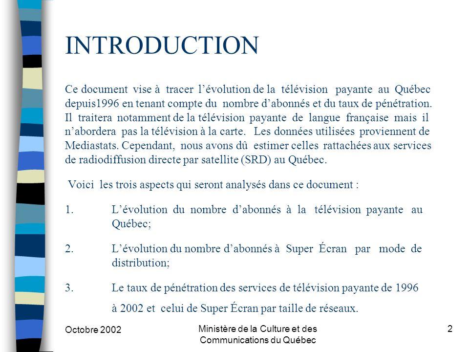Octobre 2002 Ministère de la Culture et des Communications du Québec 2 INTRODUCTION Ce document vise à tracer lévolution de la télévision payante au Québec depuis1996 en tenant compte du nombre dabonnés et du taux de pénétration.