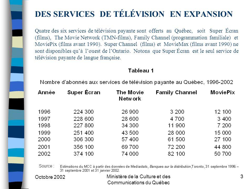 Octobre 2002 Ministère de la Culture et des Communications du Québec 3 DES SERVICES DE TÉLÉVISION EN EXPANSION Quatre des six services de télévision payante sont offerts au Québec, soit Super Écran (films), The Movie Network (TMN-films), Family Channel (programmation familiale) et MoviePix (films avant 1990).