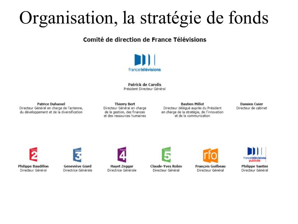 Le contrôle: le rôle du CSA Le rôle du PDG=définit la stratégie France Télévisions va investir 71 millions d euros dans les documentaires en 2006 Le rôle CSA=élit le PDG Composition: -trois membres par le président de la république -trois membres par le sénat -trois membres par le lassemblée nationale