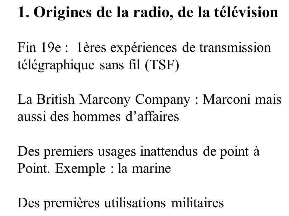 La télévision .24 licences de la FCC aux ÉU en 1946.