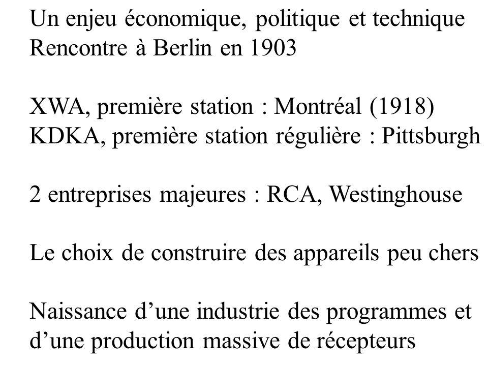 Deux lois vers la libéralisation 1958, la fin de la politique du « canal unique » La création dun organisme de réglementation 1968, la « canadianisation » des ondes La reconnaissance de deux secteurs La création du CRTC Au tournant des années 60 : multiplication des stations de radio et de télévision privées