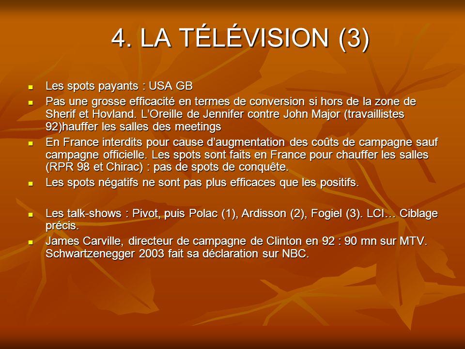 4. LA TÉLÉVISION (3) Les spots payants : USA GB Les spots payants : USA GB Pas une grosse efficacité en termes de conversion si hors de la zone de She