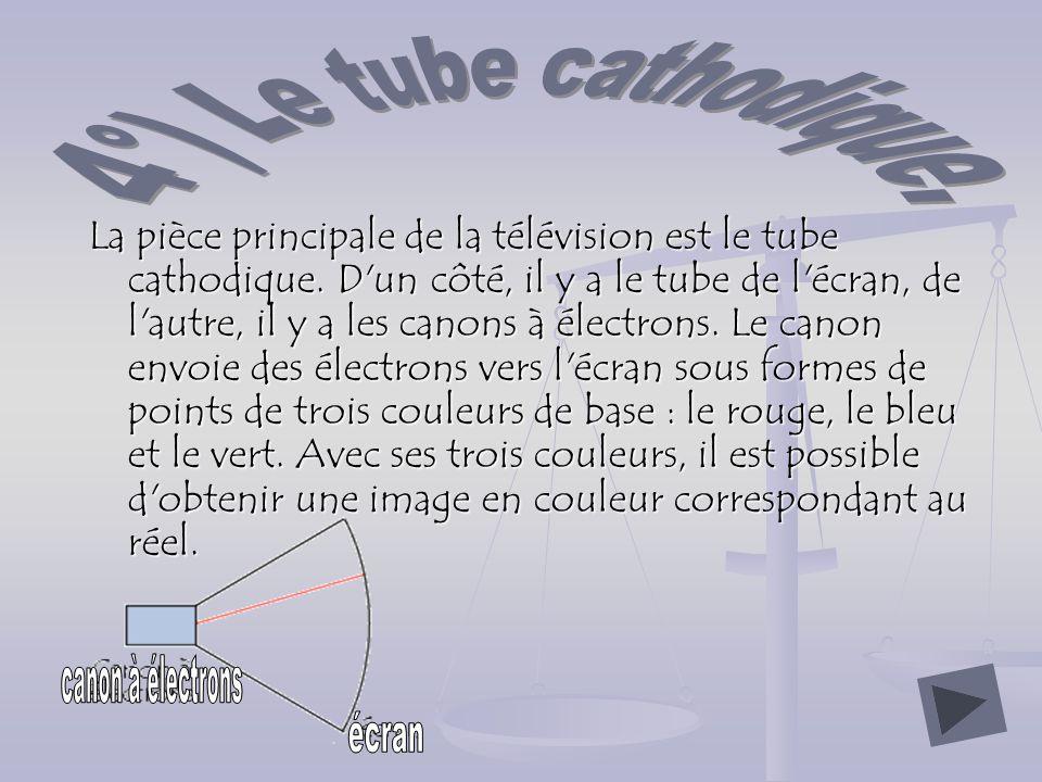 La pièce principale de la télévision est le tube cathodique.