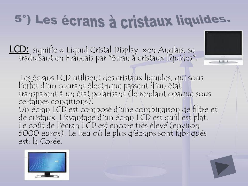 LCD: signifie « Liquid Cristal Display »en Anglais, se traduisant en Français par écran à cristaux liquides .