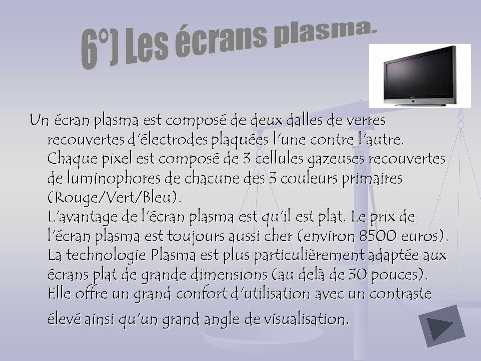Un écran plasma est composé de deux dalles de verres recouvertes d électrodes plaquées l une contre l autre.