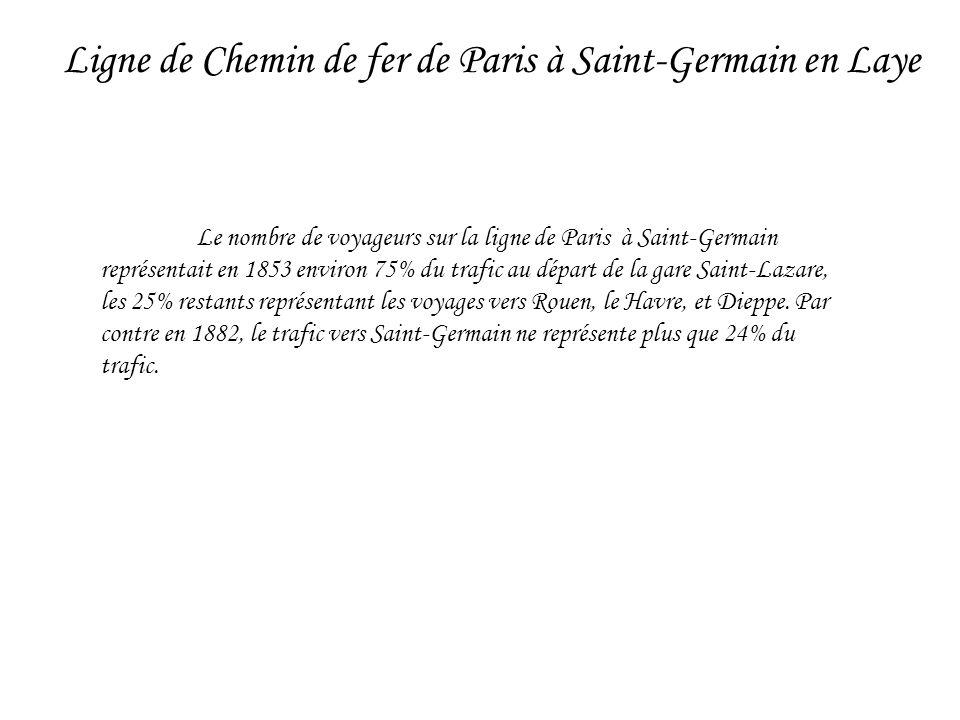 Le nombre de voyageurs sur la ligne de Paris à Saint-Germain représentait en 1853 environ 75% du trafic au départ de la gare Saint-Lazare, les 25% res