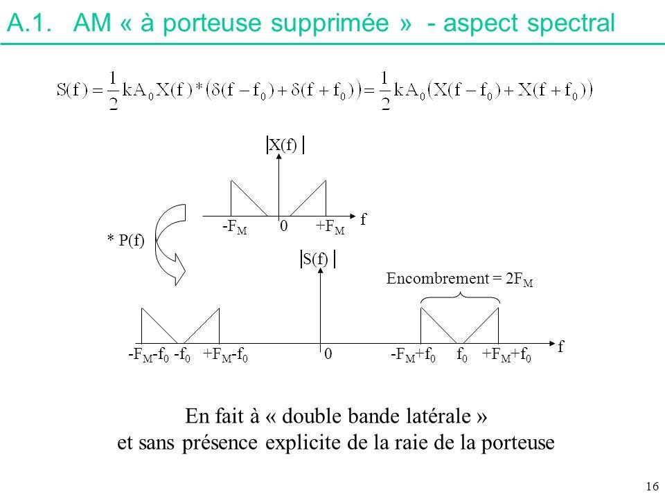 A.1.AM « à porteuse supprimée » - aspect spectral 0+F M X(f) f -F M -f 0 +F M -f 0 -F M -f 0 f0f0 +F M +f 0 -F M +f 0 0 * P(f) S(f) f En fait à « doub