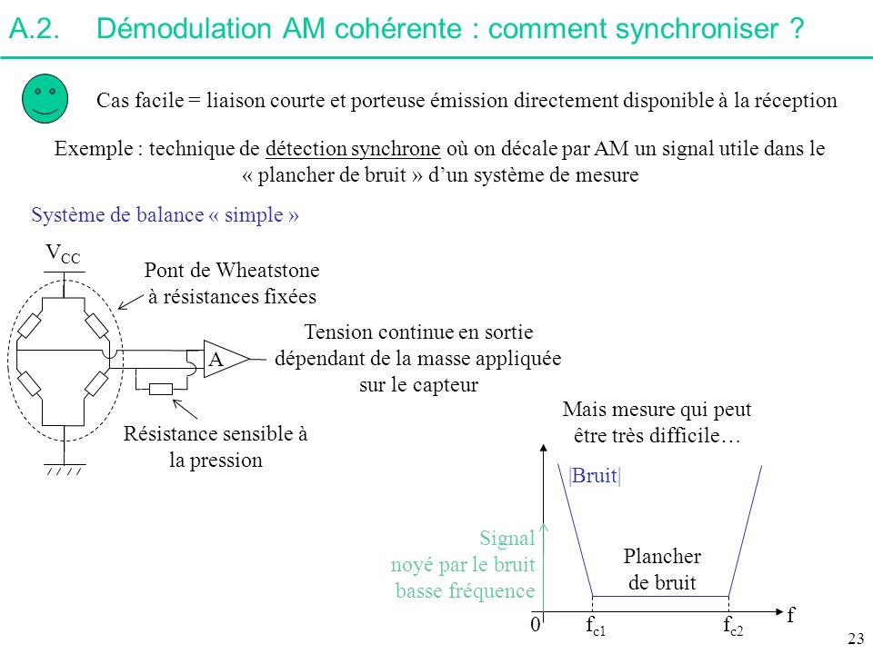 A.2.Démodulation AM cohérente : comment synchroniser ? Cas facile = liaison courte et porteuse émission directement disponible à la réception Exemple