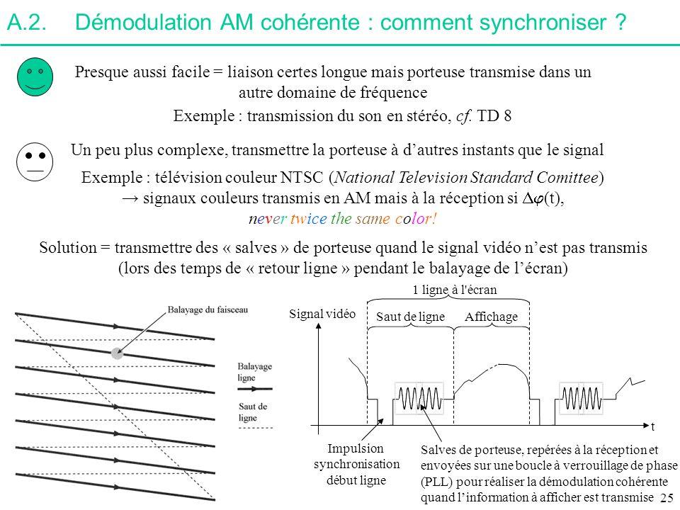 A.2.Démodulation AM cohérente : comment synchroniser ? Presque aussi facile = liaison certes longue mais porteuse transmise dans un autre domaine de f