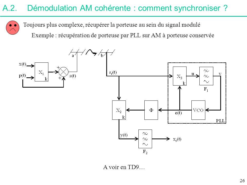 A.2.Démodulation AM cohérente : comment synchroniser ? Toujours plus complexe, récupérer la porteuse au sein du signal modulé Exemple : récupération d