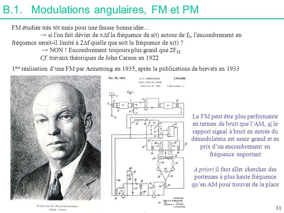 B.1.Modulations angulaires, FM et PM FM étudiée très tôt mais pour une fausse bonne idée… si l'on fait dévier de ± f la fréquence de s(t) autour de f