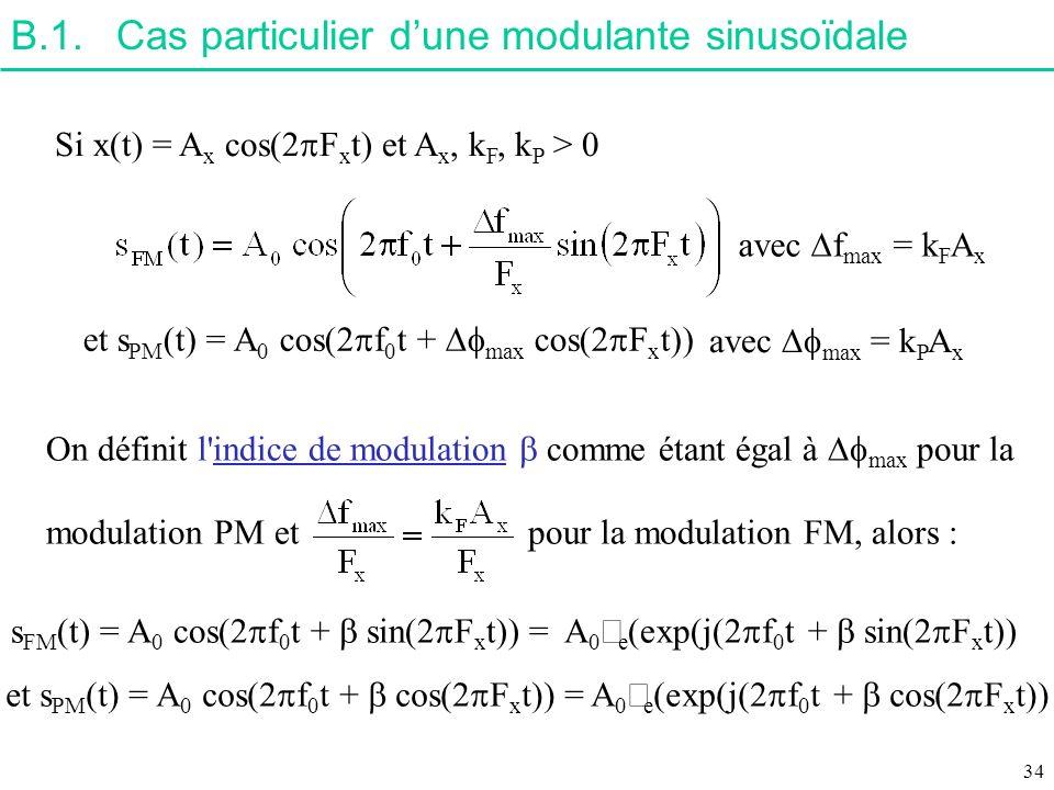 B.1.Cas particulier dune modulante sinusoïdale Si x(t) = A x cos(2 F x t) et A x, k F, k P > 0 et s PM (t) = A 0 cos(2 f 0 t + max cos(2 F x t)) avec