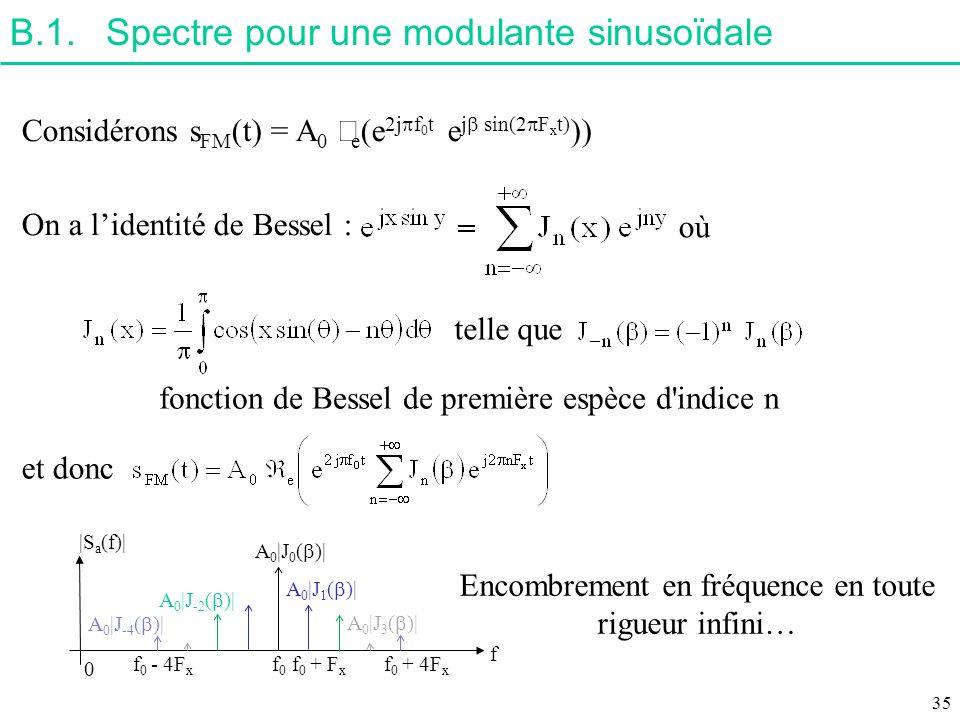 B.1.Spectre pour une modulante sinusoïdale Considérons s FM (t) = A 0 e (e 2j f 0 t e j sin(2 F x t) )) On a lidentité de Bessel : où fonction de Bess