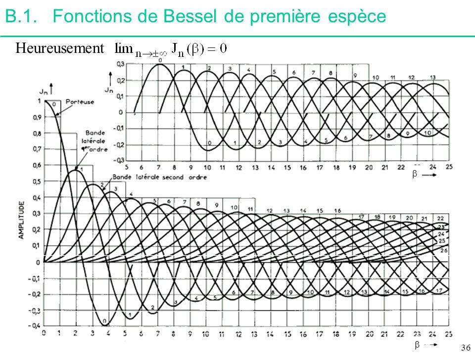 B.1.Fonctions de Bessel de première espèce Heureusement 36