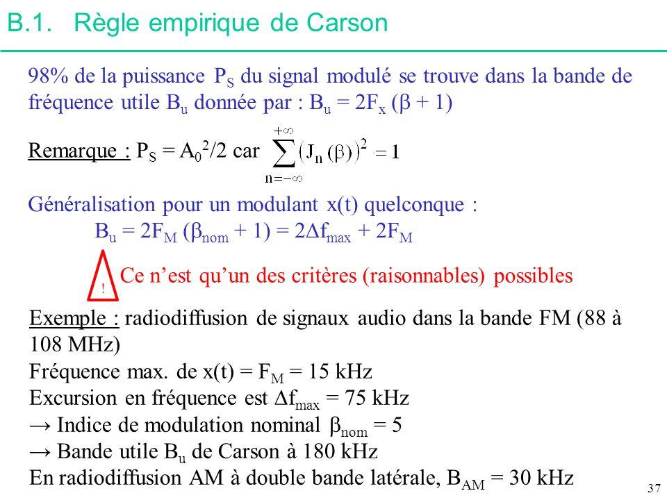 B.1.Règle empirique de Carson 98% de la puissance P S du signal modulé se trouve dans la bande de fréquence utile B u donnée par : B u = 2F x ( + 1) R