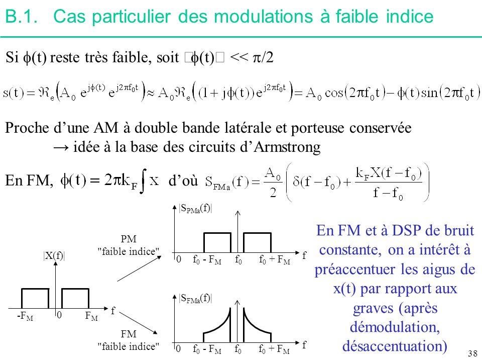 B.1.Cas particulier des modulations à faible indice Si (t) reste très faible, soit (t) << /2 Proche dune AM à double bande latérale et porteuse conser