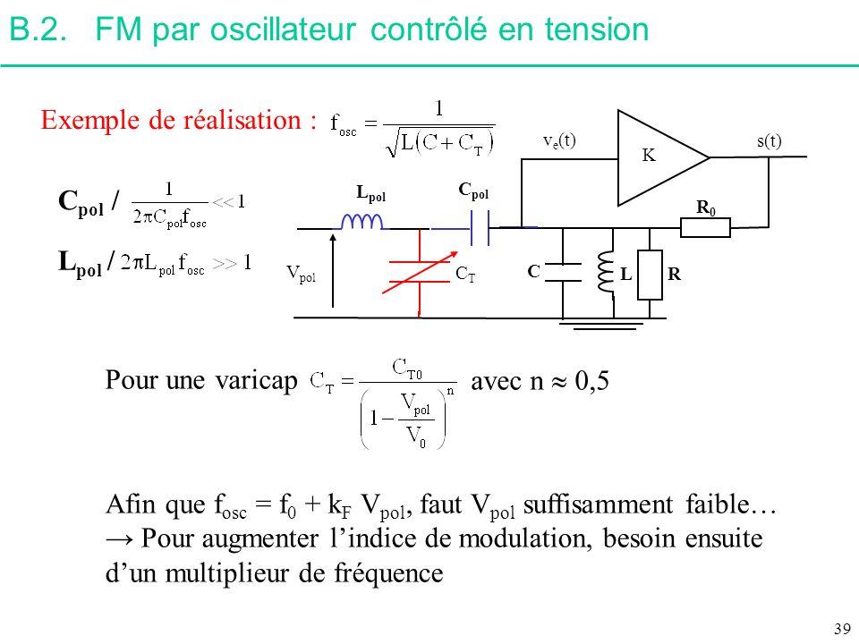 B.2.FM par oscillateur contrôlé en tension Exemple de réalisation : K v e (t) R0R0 RL C s(t) C pol V pol L pol C pol / L pol / CTCT Pour une varicap a