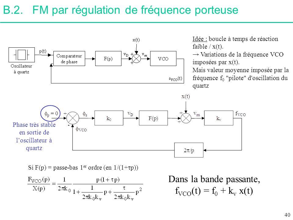 B.2.FM par régulation de fréquence porteuse Dans la bande passante, f VCO (t) = f 0 + k v x(t) Idée : boucle à temps de réaction faible / x(t). Variat