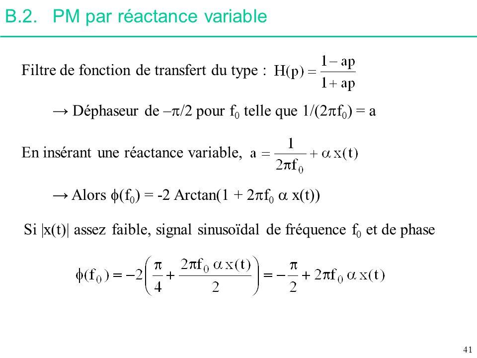 B.2.PM par réactance variable Filtre de fonction de transfert du type : Déphaseur de – /2 pour f 0 telle que 1/(2 f 0 ) = a En insérant une réactance