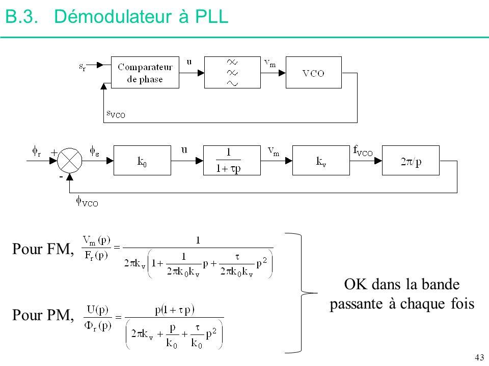 B.3.Démodulateur à PLL OK dans la bande passante à chaque fois Pour FM, Pour PM, 43