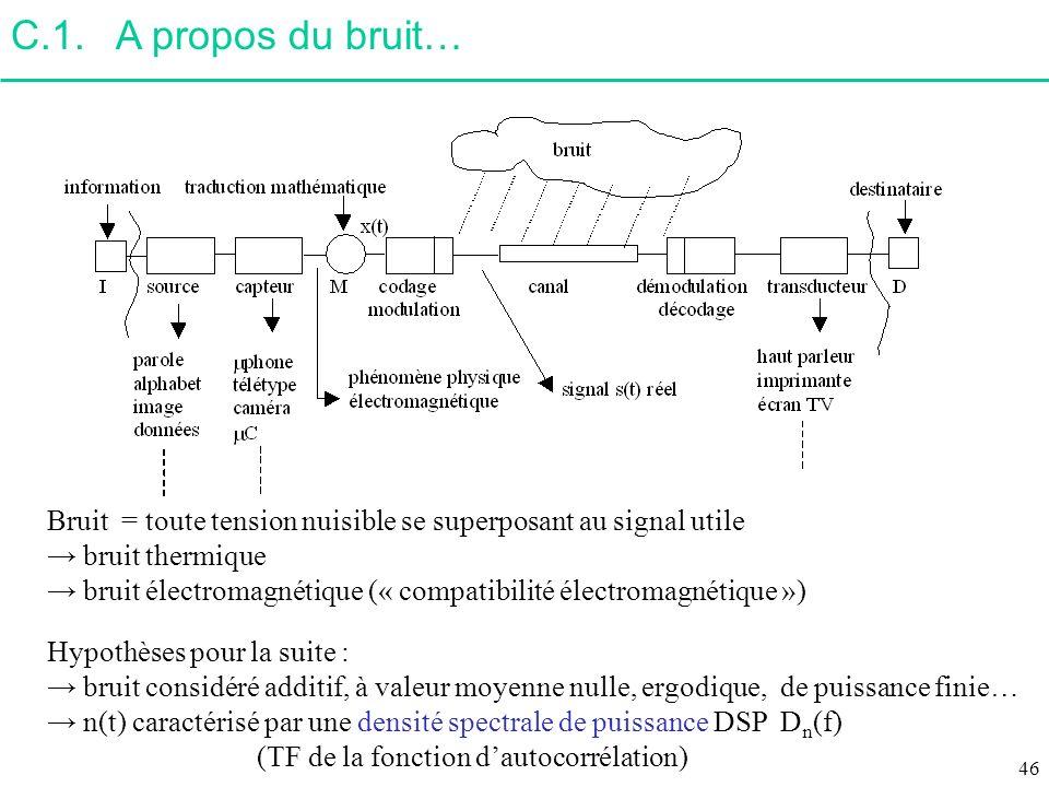 C.1.A propos du bruit… Hypothèses pour la suite : bruit considéré additif, à valeur moyenne nulle, ergodique, de puissance finie… n(t) caractérisé par