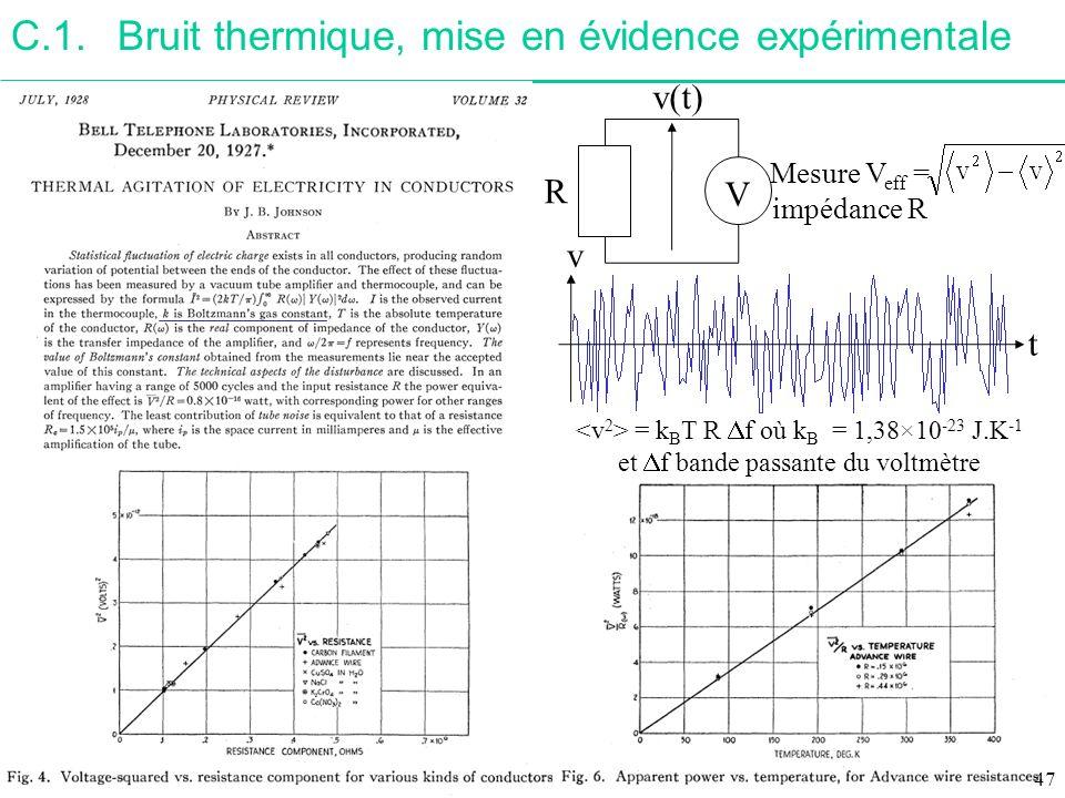 C.1.Bruit thermique, mise en évidence expérimentale R V Mesure V eff = impédance R v(t) v t = k B T R f où k B = 1,38×10 -23 J.K -1 et f bande passant