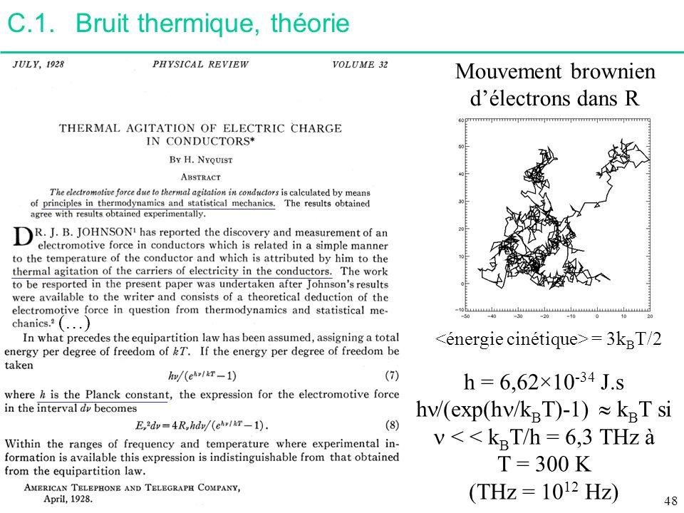 C.1.Bruit thermique, théorie Mouvement brownien délectrons dans R h = 6,62×10 -34 J.s h /(exp(h /k B T)-1) k B T si < < k B T/h = 6,3 THz à T = 300 K