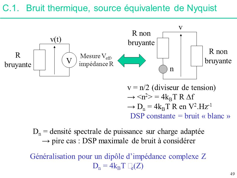 C.1.Bruit thermique, source équivalente de Nyquist D n = densité spectrale de puissance sur charge adaptée pire cas : DSP maximale de bruit à considér