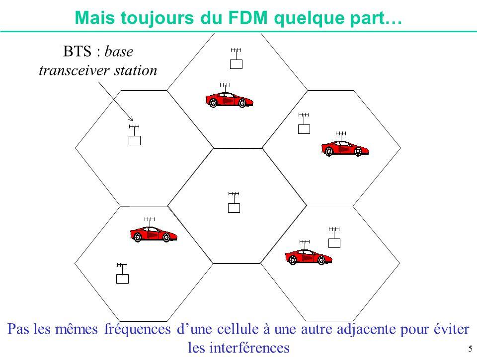 Mais toujours du FDM quelque part… BTS : base transceiver station Pas les mêmes fréquences dune cellule à une autre adjacente pour éviter les interfér