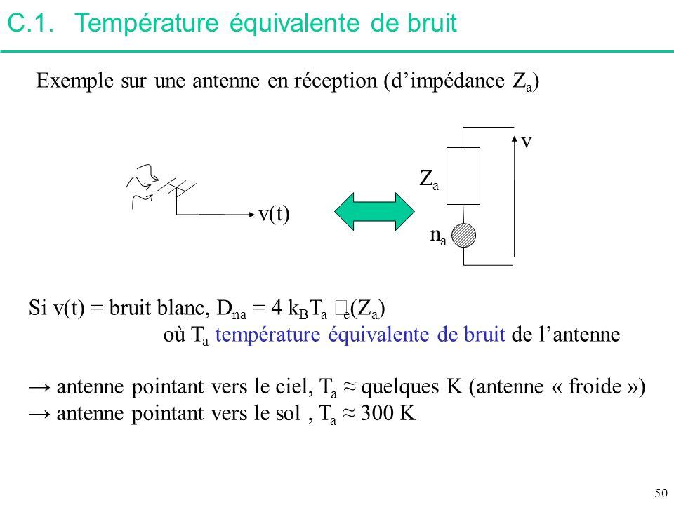 C.1.Température équivalente de bruit Si v(t) = bruit blanc, D na = 4 k B T a e (Z a ) où T a température équivalente de bruit de lantenne v(t) Exemple