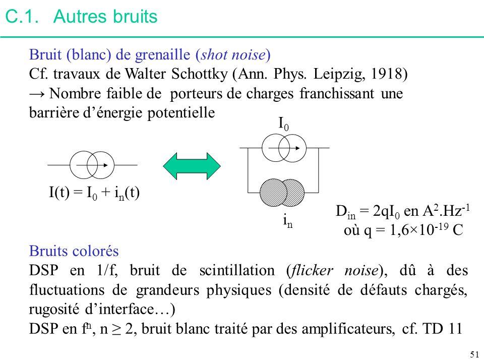 C.1.Autres bruits Bruit (blanc) de grenaille (shot noise) Cf. travaux de Walter Schottky (Ann. Phys. Leipzig, 1918) Nombre faible de porteurs de charg