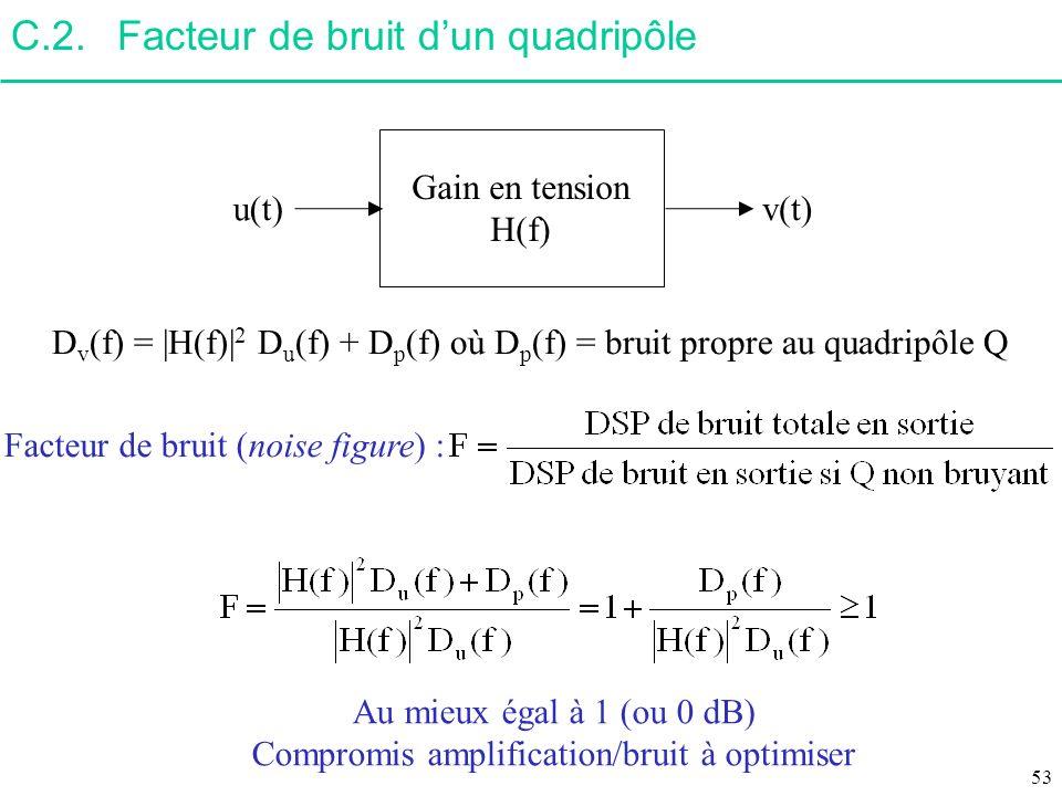 C.2.Facteur de bruit dun quadripôle u(t)v(t) Gain en tension H(f) D v (f) = |H(f)| 2 D u (f) + D p (f) où D p (f) = bruit propre au quadripôle Q Facte